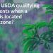 USDA Flood Zone Requirements