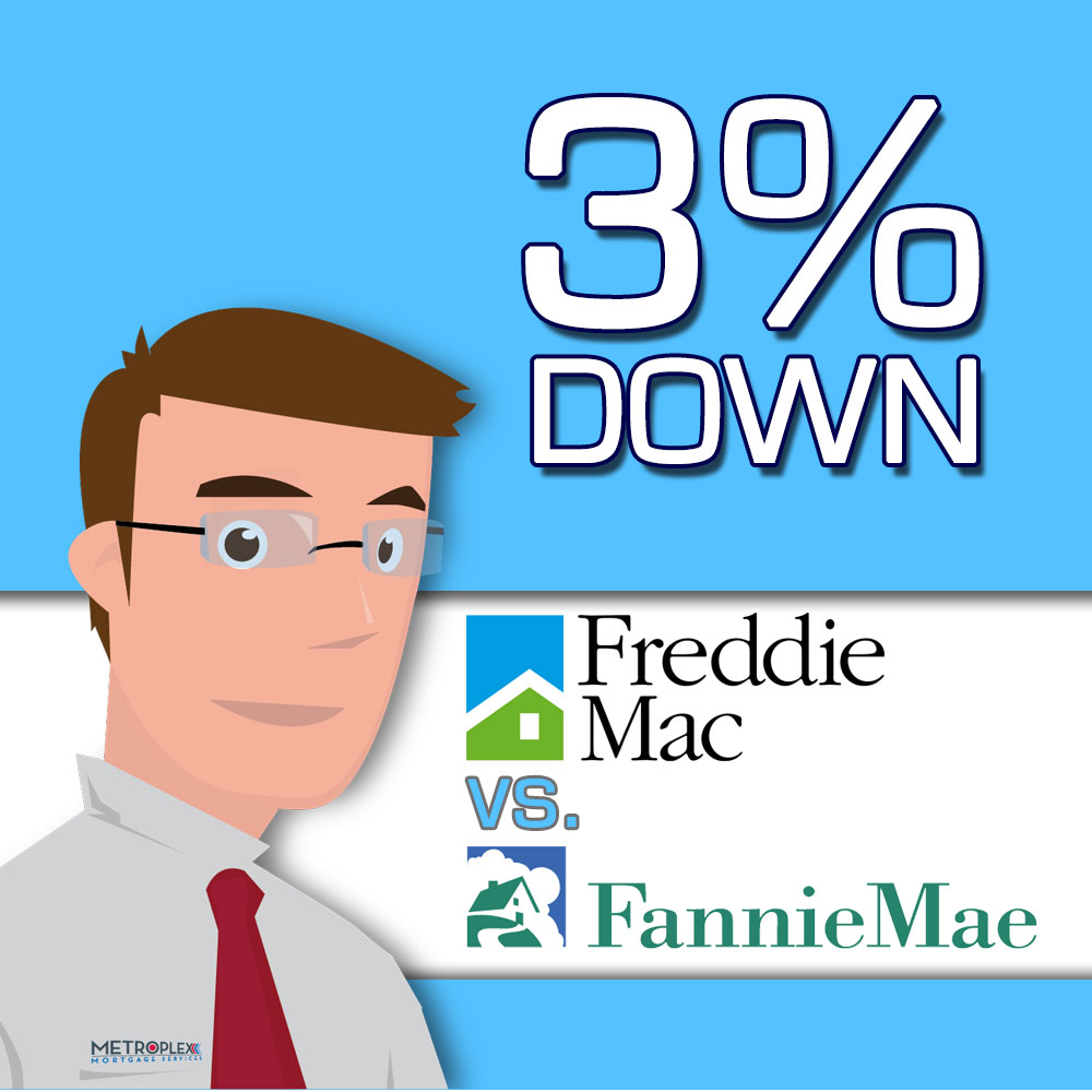 Freddie Mac Fannie Mae 3 Down Florida