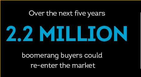 Boomerang_Buyers