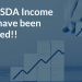 2019 USDA Income Limits have been increased